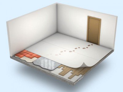 Sellco Easy Floorcover Ademend
